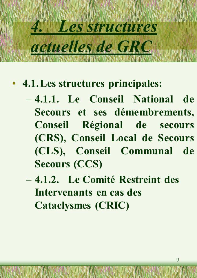 9 4.Les structures actuelles de GRC 4.1.Les structures principales: –4.1.1.Le Conseil National de Secours et ses démembrements, Conseil Régional de secours (CRS), Conseil Local de Secours (CLS), Conseil Communal de Secours (CCS) –4.1.2.Le Comité Restreint des Intervenants en cas des Cataclysmes (CRIC)