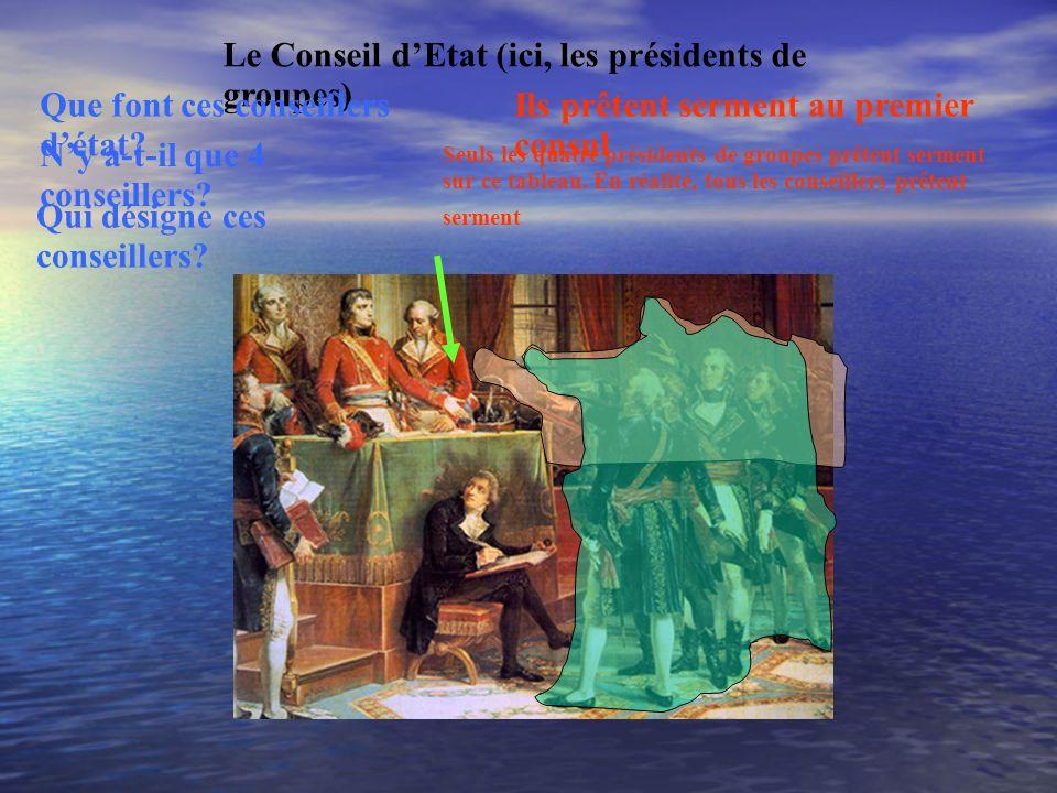 Le consulat: un pouvoir fort Bonaparte, premier consul, dispose du pouvoir exécutif. Les deux autres consuls nont que peu de pouvoir Bonaparte, premie