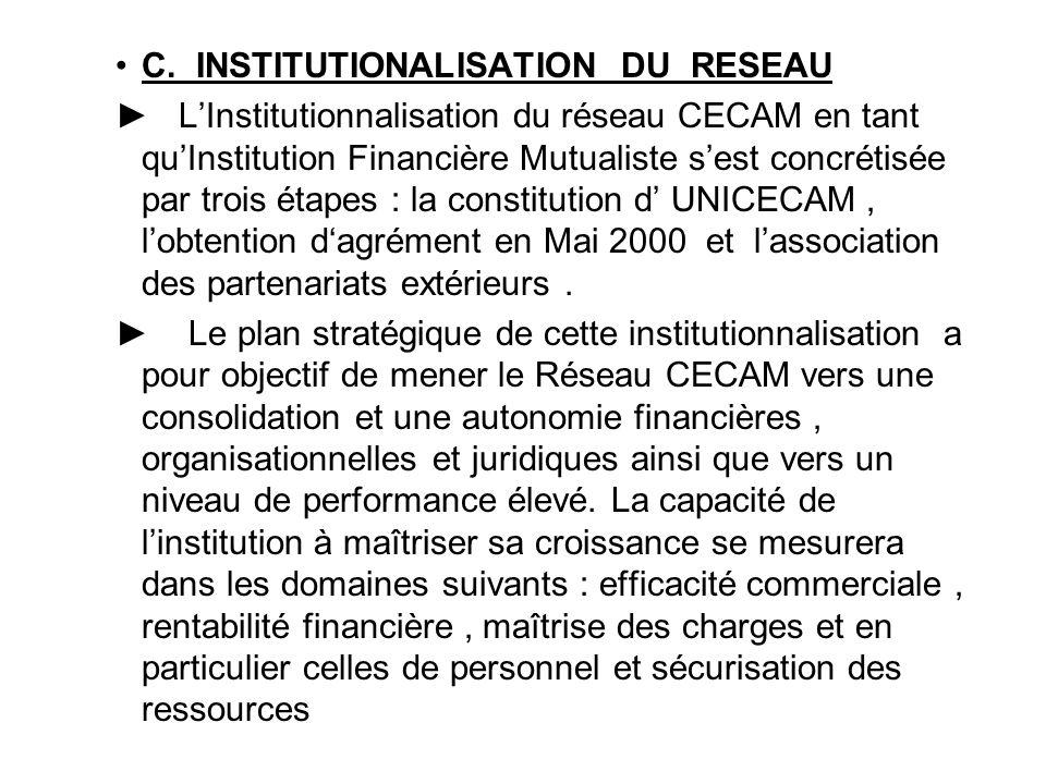 C. INSTITUTIONALISATION DU RESEAU LInstitutionnalisation du réseau CECAM en tant quInstitution Financière Mutualiste sest concrétisée par trois étapes