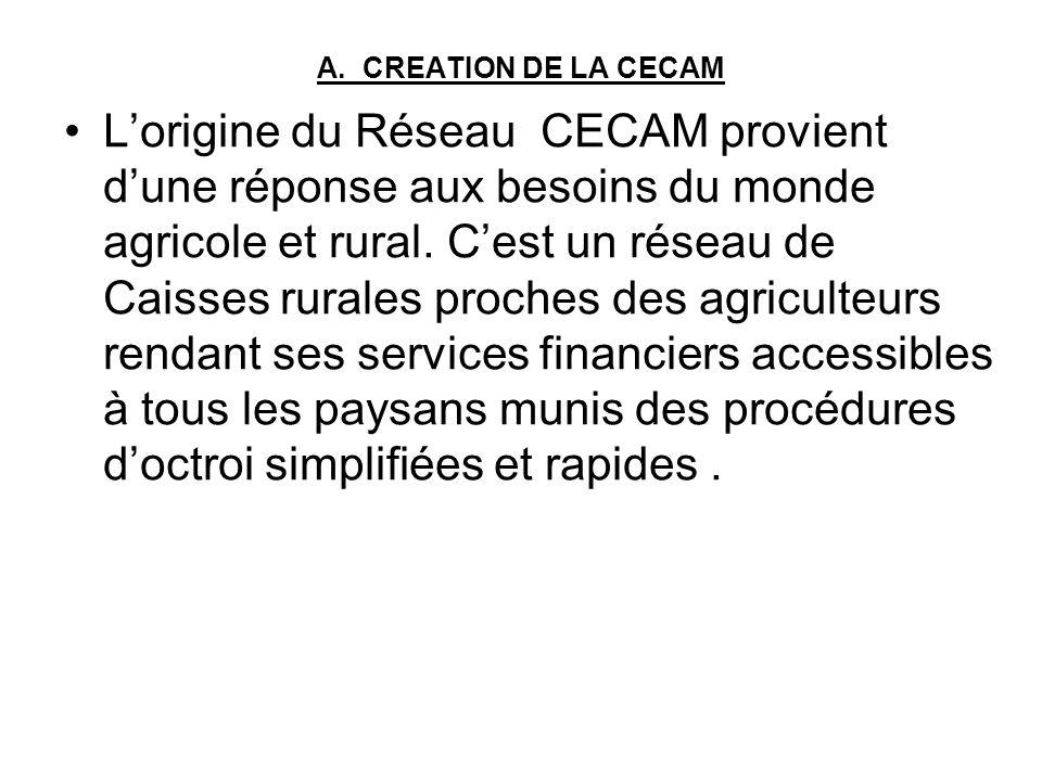 A. CREATION DE LA CECAM Lorigine du Réseau CECAM provient dune réponse aux besoins du monde agricole et rural. Cest un réseau de Caisses rurales proch
