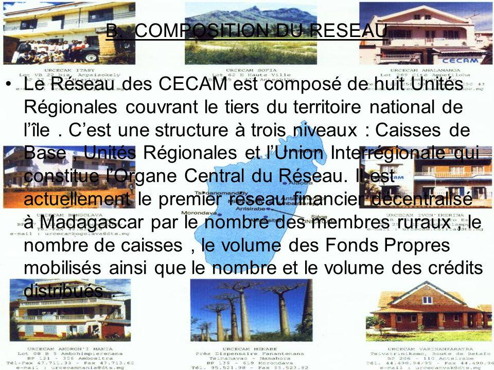 B. COMPOSITION DU RESEAU Le Réseau des CECAM est composé de huit Unités Régionales couvrant le tiers du territoire national de lîle. Cest une structur
