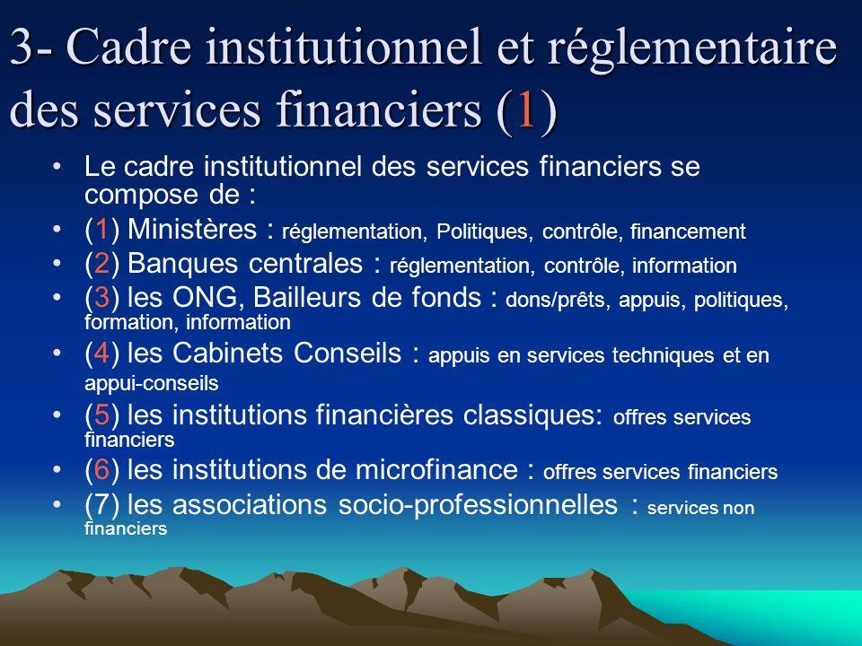 3- Cadre institutionnel et réglementaire des services financiers (1) Le cadre institutionnel des services financiers se compose de : (1) Ministères : réglementation, Politiques, contrôle, financement (2) Banques centrales : réglementation, contrôle, information (3) les ONG, Bailleurs de fonds : dons/prêts, appuis, politiques, formation, information (4) les Cabinets Conseils : appuis en services techniques et en appui-conseils (5) les institutions financières classiques: offres services financiers (6) les institutions de microfinance : offres services financiers (7) les associations socio-professionnelles : services non financiers