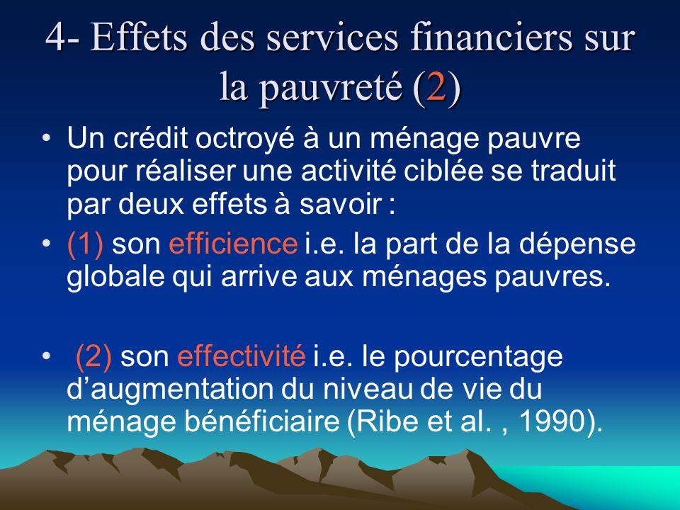 4- Effets des services financiers sur la pauvreté (2) Un crédit octroyé à un ménage pauvre pour réaliser une activité ciblée se traduit par deux effets à savoir : (1) son efficience i.e.