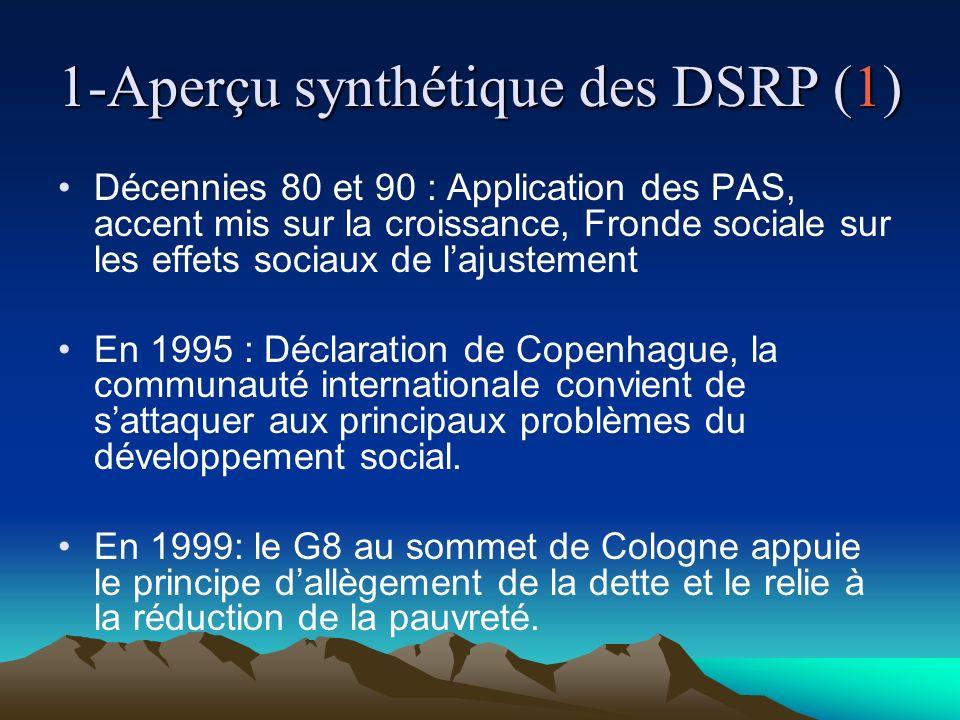 1-Aperçu synthétique des DSRP (1) Décennies 80 et 90 : Application des PAS, accent mis sur la croissance, Fronde sociale sur les effets sociaux de lajustement En 1995 : Déclaration de Copenhague, la communauté internationale convient de sattaquer aux principaux problèmes du développement social.