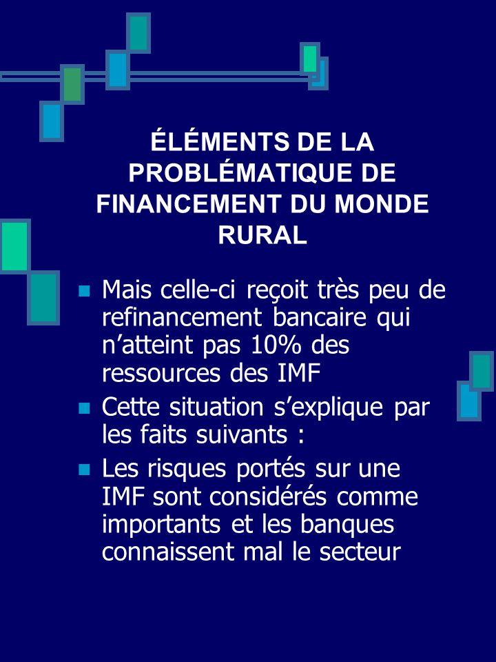 ÉLÉMENTS DE LA PROBLÉMATIQUE DE FINANCEMENT DU MONDE RURAL Mais celle-ci reçoit très peu de refinancement bancaire qui natteint pas 10% des ressources