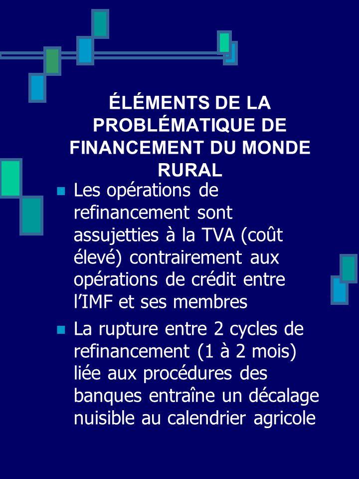 ÉLÉMENTS DE LA PROBLÉMATIQUE DE FINANCEMENT DU MONDE RURAL Les opérations de refinancement sont assujetties à la TVA (coût élevé) contrairement aux op