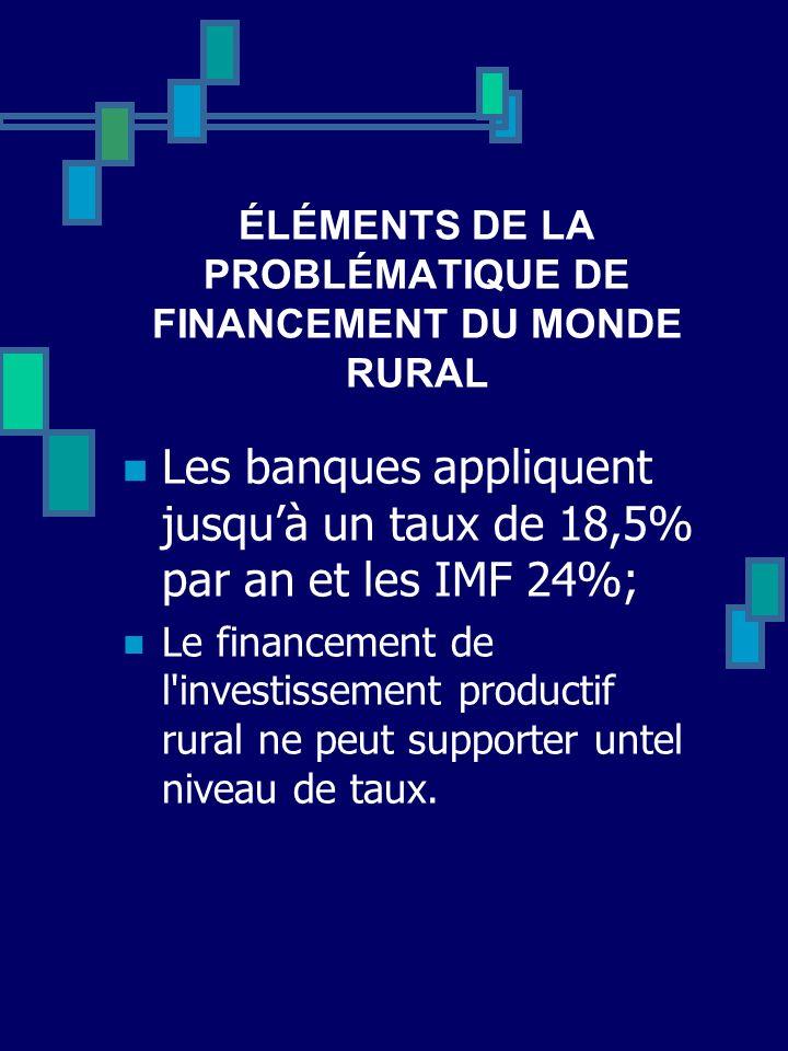 ÉLÉMENTS DE LA PROBLÉMATIQUE DE FINANCEMENT DU MONDE RURAL Les banques appliquent jusquà un taux de 18,5% par an et les IMF 24%; Le financement de l'i