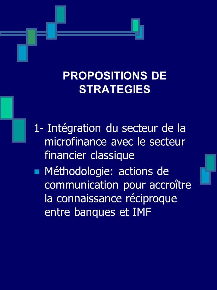 PROPOSITIONS DE STRATEGIES 1- Intégration du secteur de la microfinance avec le secteur financier classique Méthodologie: actions de communication pou