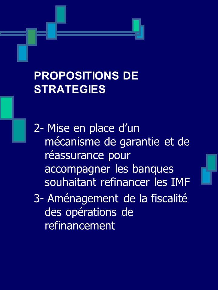 PROPOSITIONS DE STRATEGIES 2- Mise en place dun mécanisme de garantie et de réassurance pour accompagner les banques souhaitant refinancer les IMF 3-