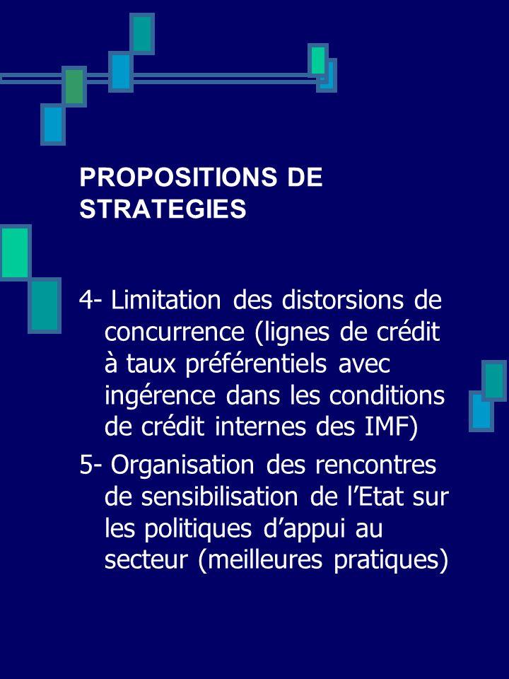 PROPOSITIONS DE STRATEGIES 4- Limitation des distorsions de concurrence (lignes de crédit à taux préférentiels avec ingérence dans les conditions de c