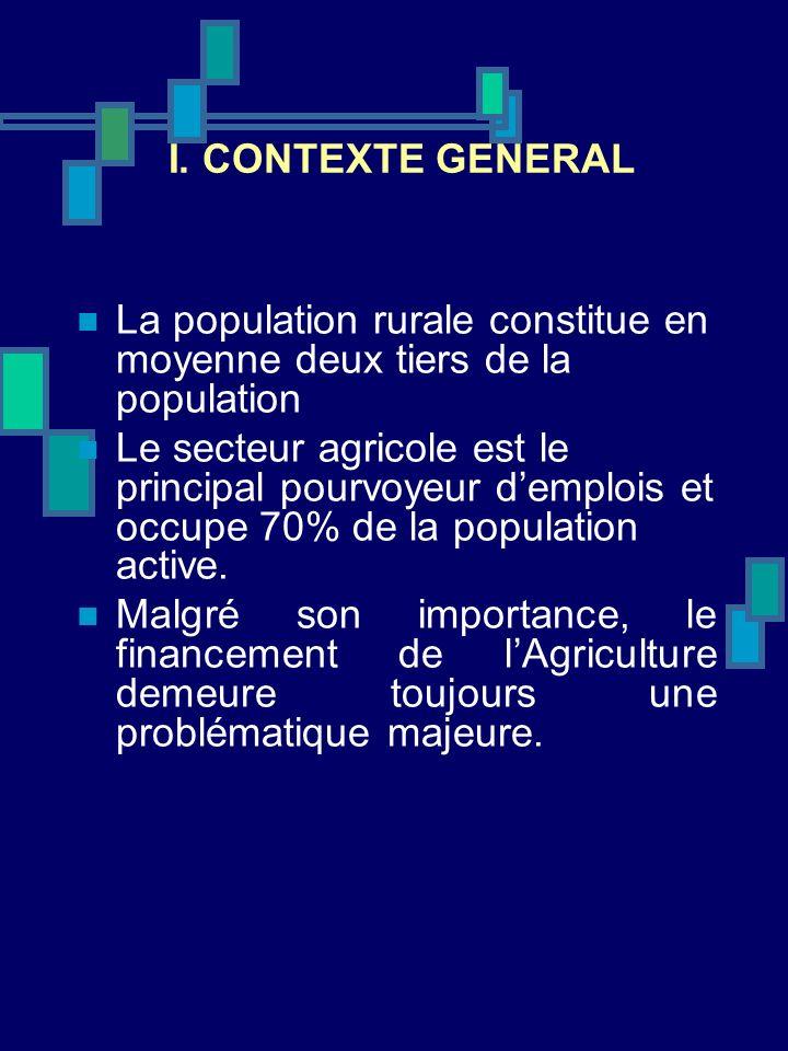 I. CONTEXTE GENERAL La population rurale constitue en moyenne deux tiers de la population Le secteur agricole est le principal pourvoyeur demplois et