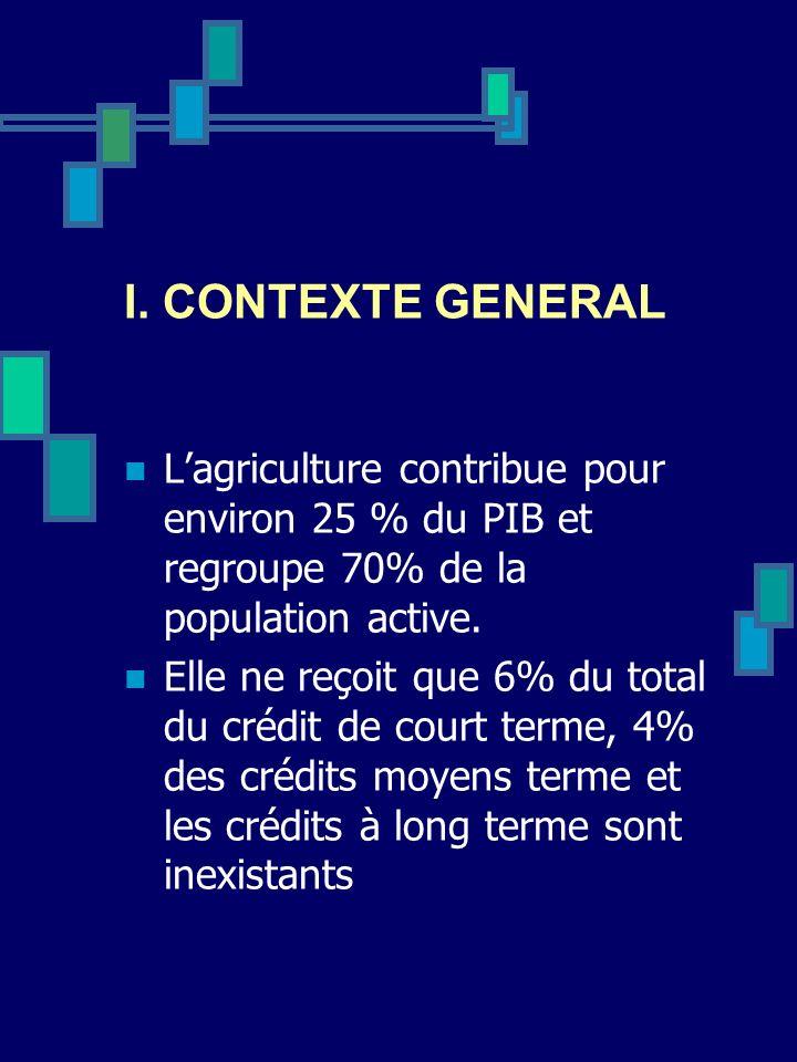 I. CONTEXTE GENERAL Lagriculture contribue pour environ 25 % du PIB et regroupe 70% de la population active. Elle ne reçoit que 6% du total du crédit