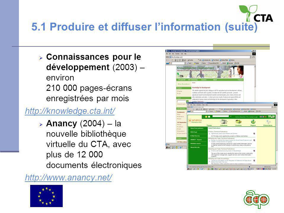 5.1 Produire et diffuser linformation (suite) Connaissances pour le développement (2003) – environ 210 000 pages-écrans enregistrées par mois http://knowledge.cta.int/ Anancy (2004) – la nouvelle bibliothèque virtuelle du CTA, avec plus de 12 000 documents électroniques http://www.anancy.net/