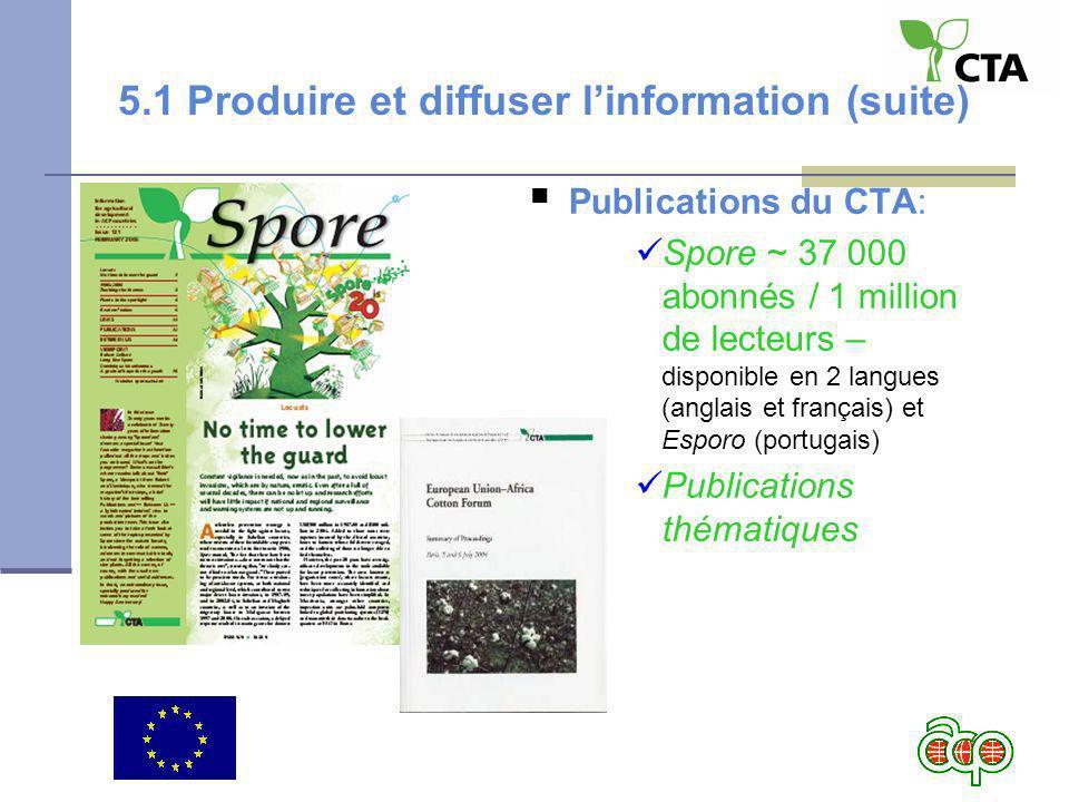 5.1 Produire et diffuser linformation (suite) Publications du CTA: Spore ~ 37 000 abonnés / 1 million de lecteurs – disponible en 2 langues (anglais et français) et Esporo (portugais) Publications thématiques