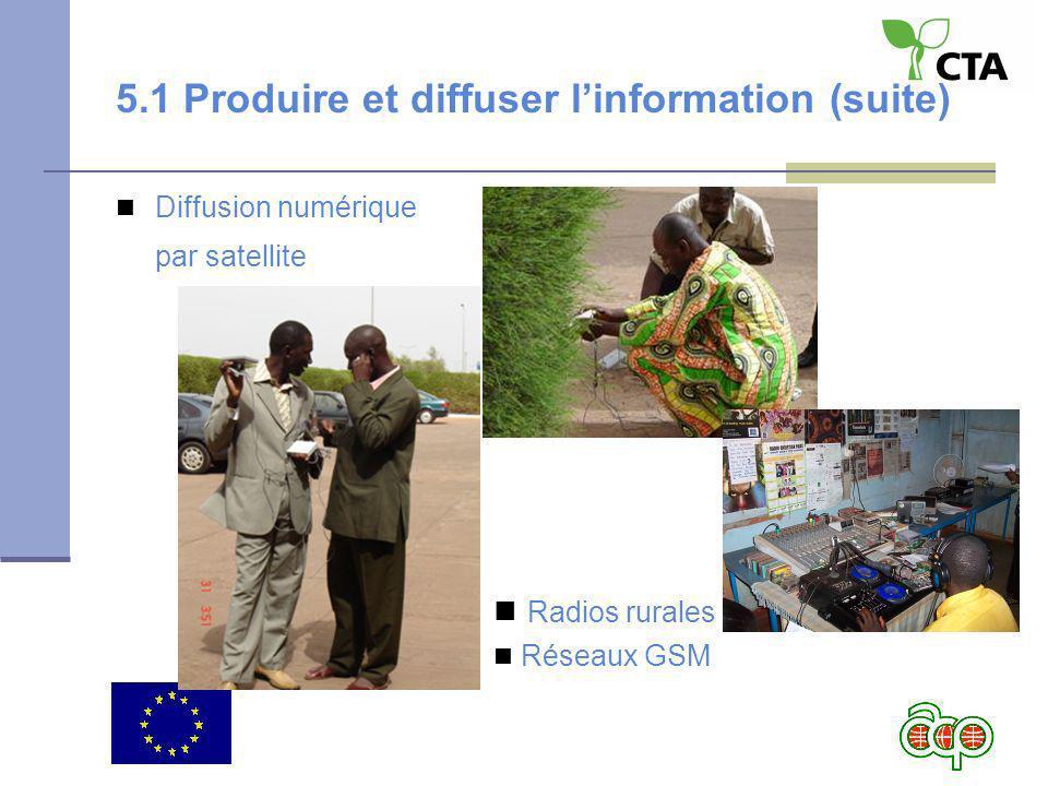 Diffusion numérique par satellite Radios rurales Réseaux GSM