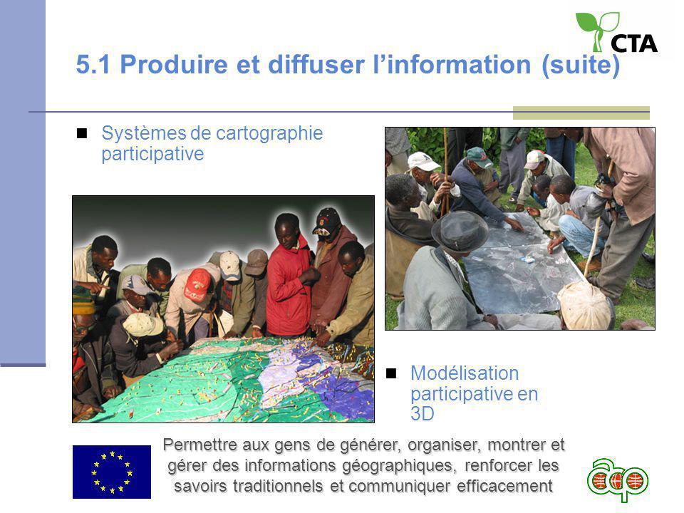 Systèmes de cartographie participative Modélisation participative en 3D Permettre aux gens de générer, organiser, montrer et gérer des informations géographiques, renforcer les savoirs traditionnels et communiquer efficacement 5.1 Produire et diffuser linformation (suite)