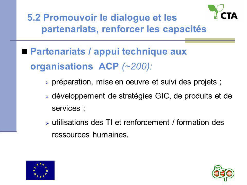5.2 Promouvoir le dialogue et les partenariats, renforcer les capacités Partenariats / appui technique aux organisations ACP (~200): préparation, mise en oeuvre et suivi des projets ; développement de stratégies GIC, de produits et de services ; utilisations des TI et renforcement / formation des ressources humaines.