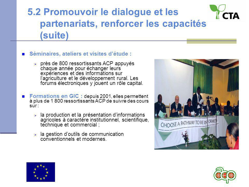 5.2 Promouvoir le dialogue et les partenariats, renforcer les capacités (suite) Séminaires, ateliers et visites détude : près de 800 ressortissants ACP appuyés chaque année pour échanger leurs expériences et des informations sur lagriculture et le développement rural.