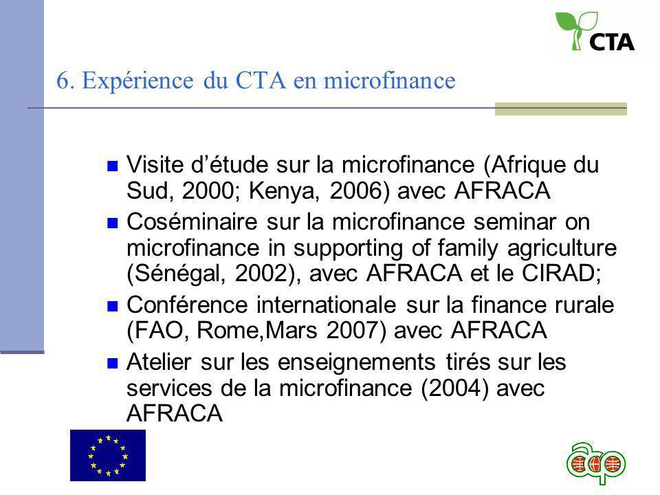 6. Expérience du CTA en microfinance Visite détude sur la microfinance (Afrique du Sud, 2000; Kenya, 2006) avec AFRACA Coséminaire sur la microfinance
