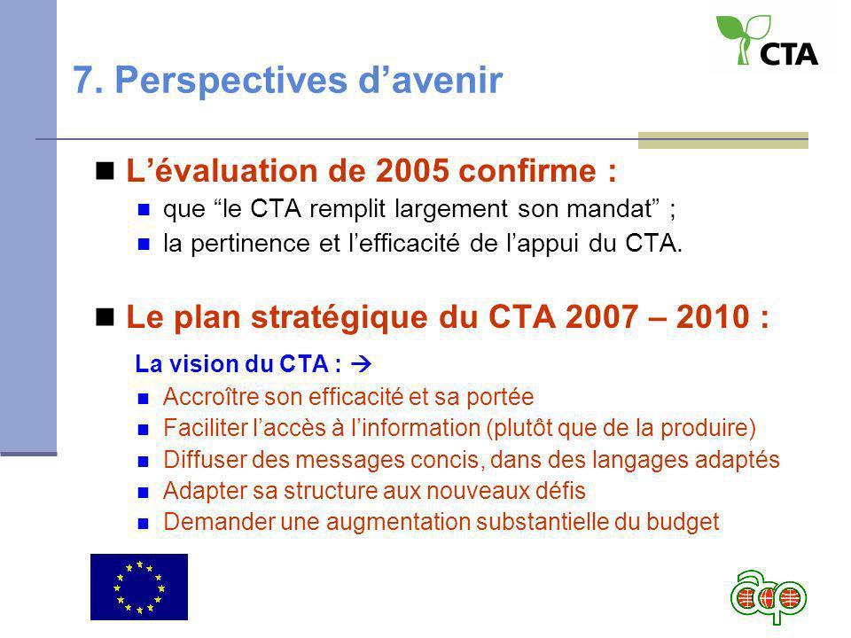 7. Perspectives davenir Lévaluation de 2005 confirme : que le CTA remplit largement son mandat ; la pertinence et lefficacité de lappui du CTA. Le pla