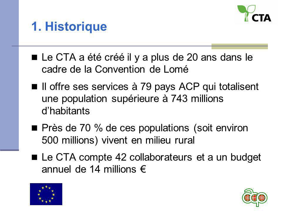 1. Historique Le CTA a été créé il y a plus de 20 ans dans le cadre de la Convention de Lomé Il offre ses services à 79 pays ACP qui totalisent une po