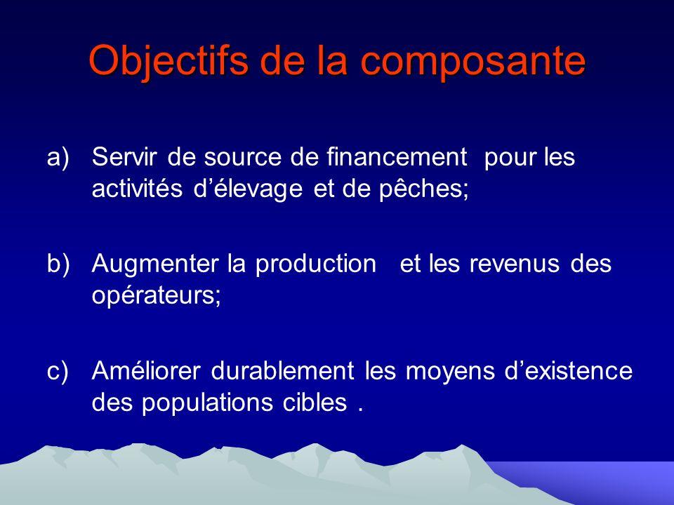 Objectifs de la composante a)Servir de source de financement pour les activités délevage et de pêches; b)Augmenter la production et les revenus des opérateurs; c)Améliorer durablement les moyens dexistence des populations cibles.