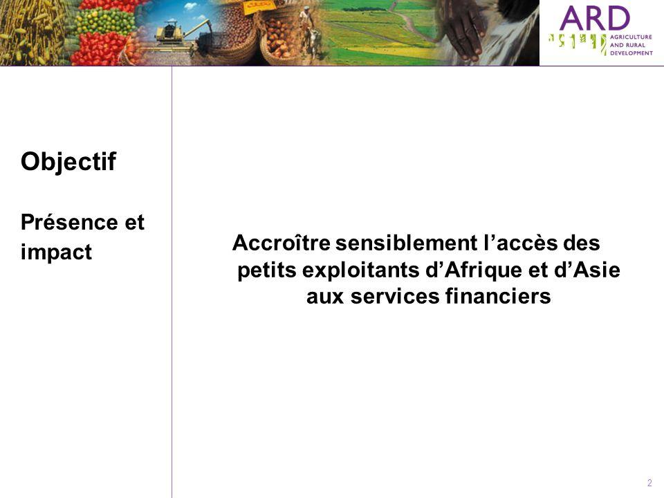 2 Objectif Présence et impact Accroître sensiblement laccès des petits exploitants dAfrique et dAsie aux services financiers