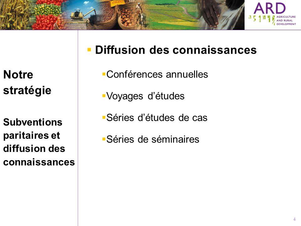 4 Notre stratégie Subventions paritaires et diffusion des connaissances Diffusion des connaissances Conférences annuelles Voyages détudes Séries détud