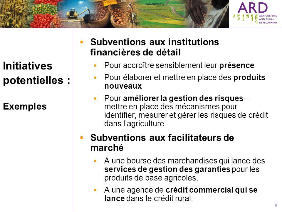 9 Initiatives potentielles : Exemples Subventions aux institutions financières de détail Pour accroître sensiblement leur présence Pour élaborer et me