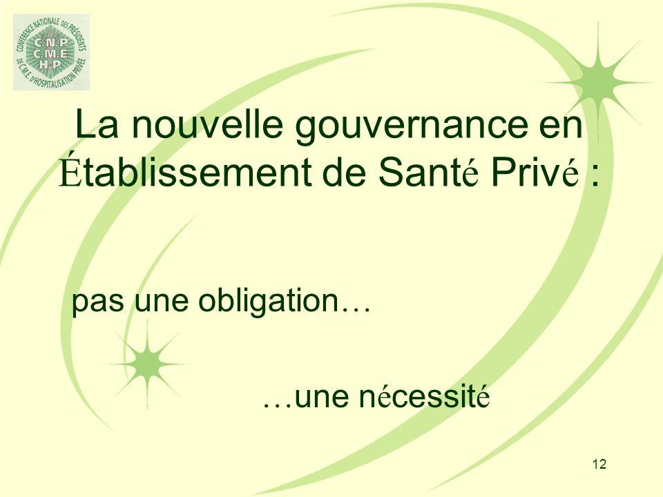 12 La nouvelle gouvernance en É tablissement de Sant é Priv é : pas une obligation … … une n é cessit é