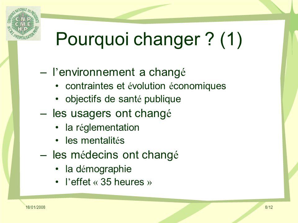 18/01/20088/12 Pourquoi changer .