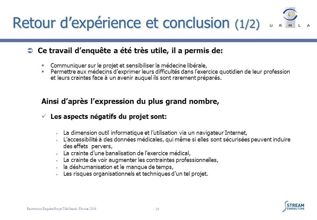 Restitution Enquête Projet Télé Santé - Février 2004 19 Retour dexpérience et conclusion (1/2) Ce travail denquête a été très utile, il a permis de: C