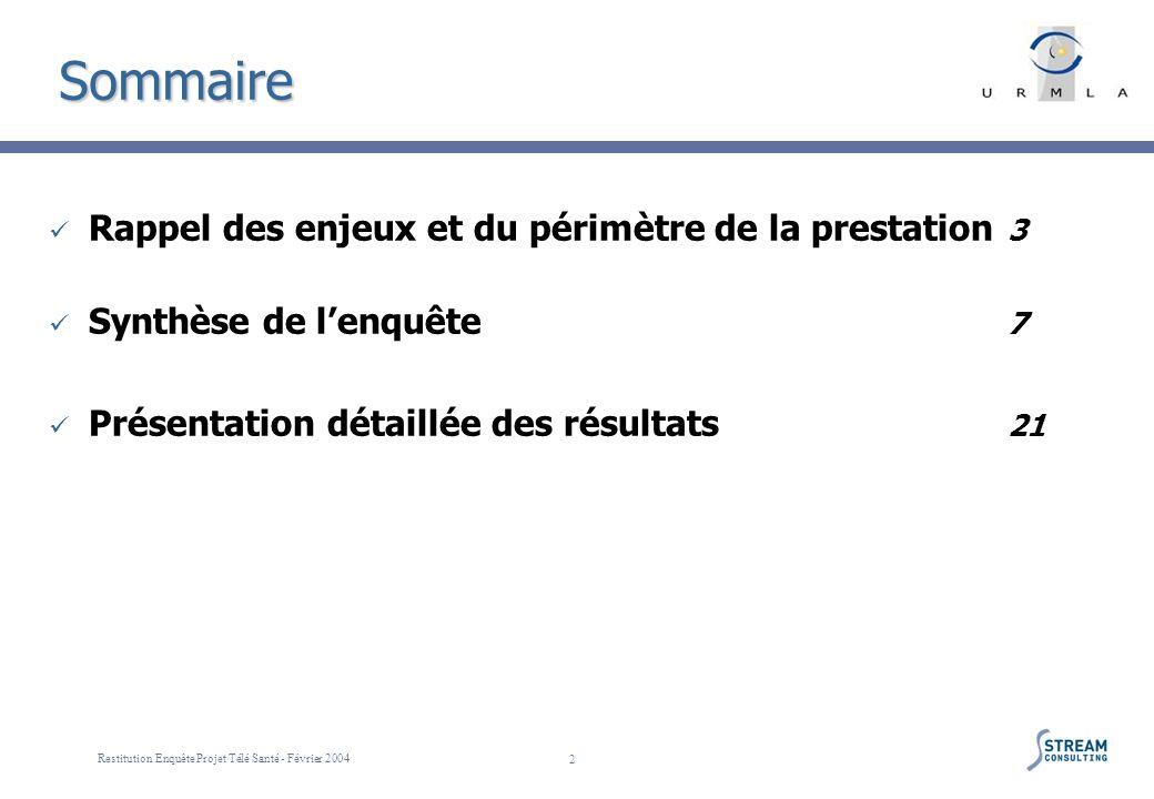 Restitution Enquête Projet Télé Santé - Février 2004 2 Sommaire Rappel des enjeux et du périmètre de la prestation 3 Synthèse de lenquête 7 Présentati