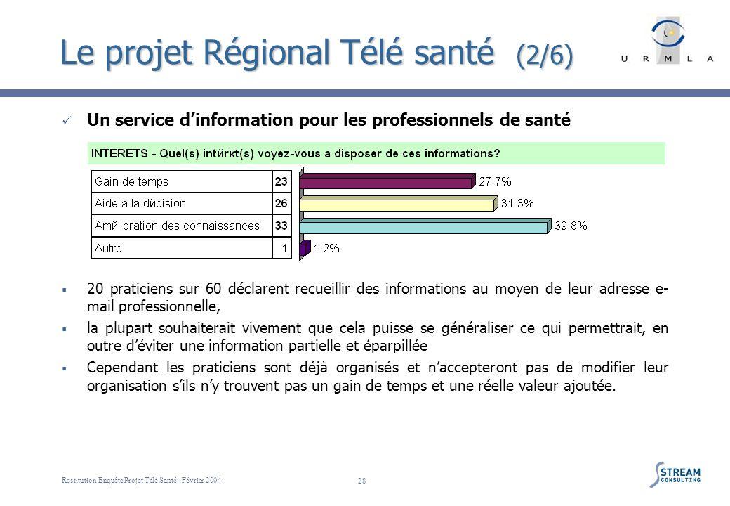 Restitution Enquête Projet Télé Santé - Février 2004 28 Le projet Régional Télé santé (2/6) Un service dinformation pour les professionnels de santé 2