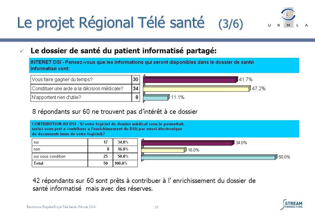 Restitution Enquête Projet Télé Santé - Février 2004 29 Le projet Régional Télé santé (3/6) Le dossier de santé du patient informatisé partagé: 8 répo