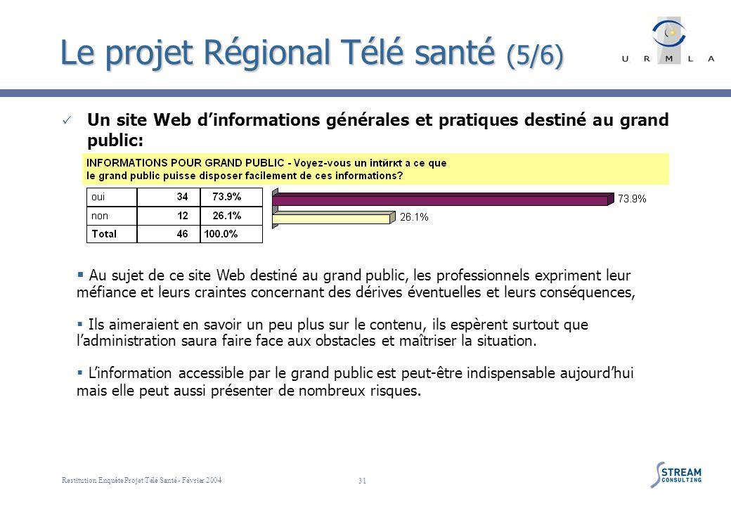 Restitution Enquête Projet Télé Santé - Février 2004 31 Le projet Régional Télé santé (5/6) Un site Web dinformations générales et pratiques destiné a