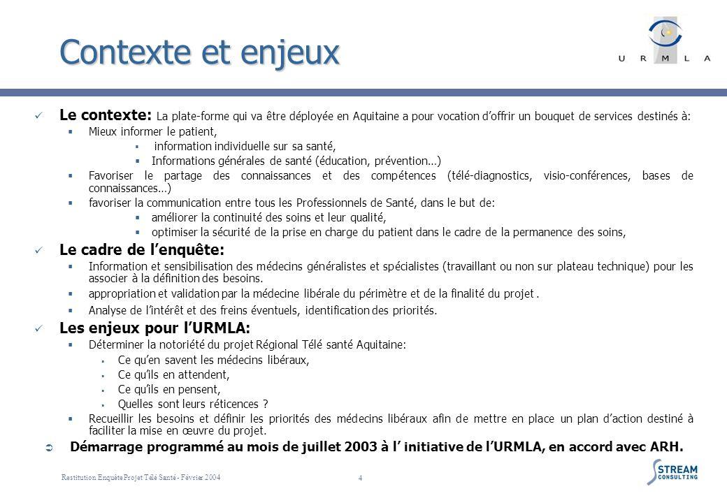 Restitution Enquête Projet Télé Santé - Février 2004 4 Contexte et enjeux Le contexte: La plate-forme qui va être déployée en Aquitaine a pour vocatio