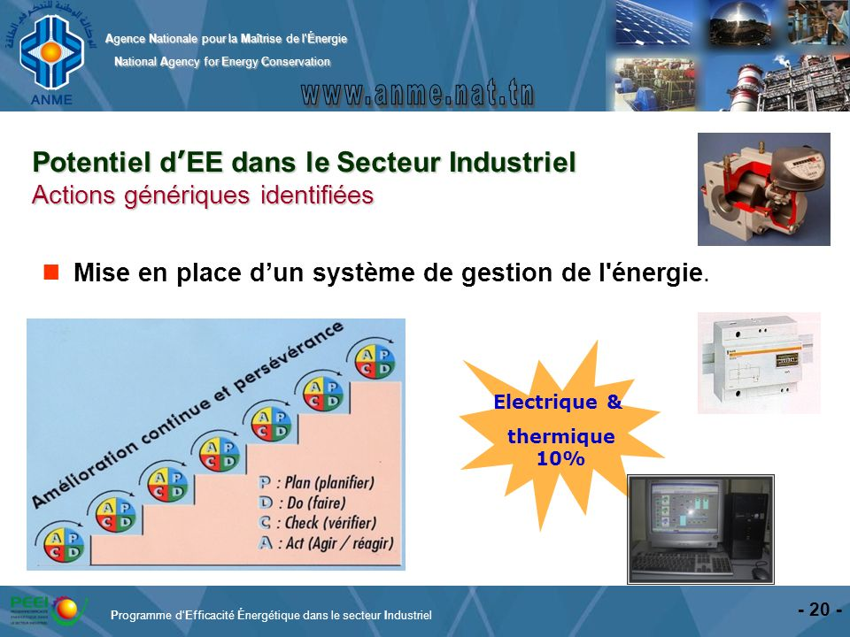 Agence Nationale pour la Maîtrise de l'Énergie National Agency for Energy Conservation National Agency for Energy Conservation - 20 - Potentiel d EE d