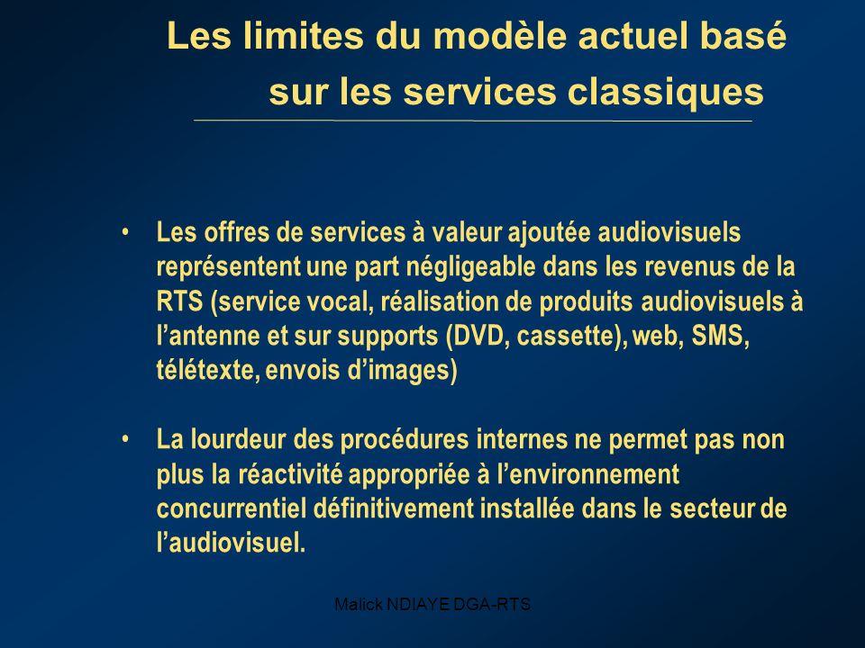 Malick NDIAYE DGA-RTS Les limites du modèle actuel basé sur les services classiques Les offres de services à valeur ajoutée audiovisuels représentent