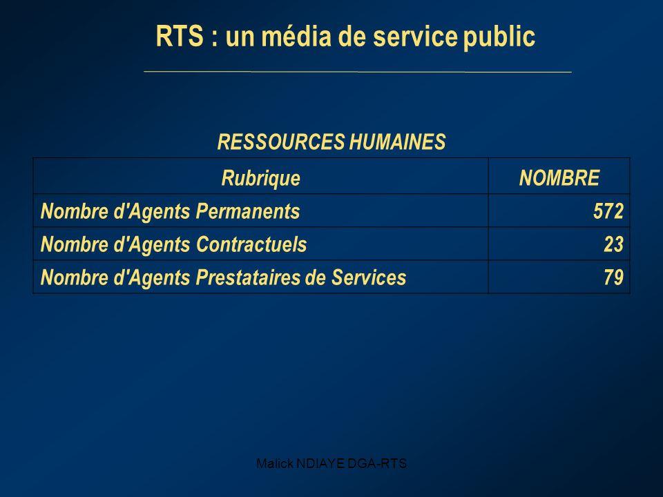 Malick NDIAYE DGA-RTS RESSOURCES HUMAINES RubriqueNOMBRE Nombre d Agents Permanents572 Nombre d Agents Contractuels23 Nombre d Agents Prestataires de Services79 RTS : un média de service public