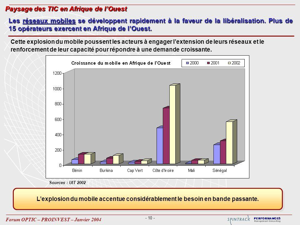 - 10 - Forum OPTIC – PROINVEST – Janvier 2004 Les réseaux mobiles se développent rapidement à la faveur de la libéralisation. Plus de 15 opérateurs ex