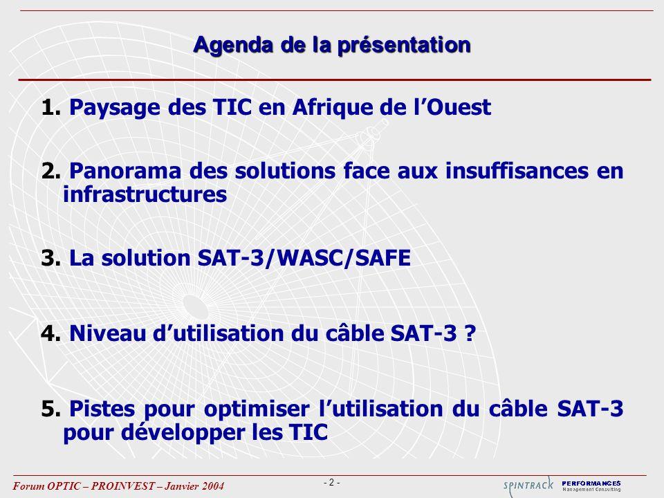 - 2 - Forum OPTIC – PROINVEST – Janvier 2004 Agenda de la présentation 1. Paysage des TIC en Afrique de lOuest 2. Panorama des solutions face aux insu