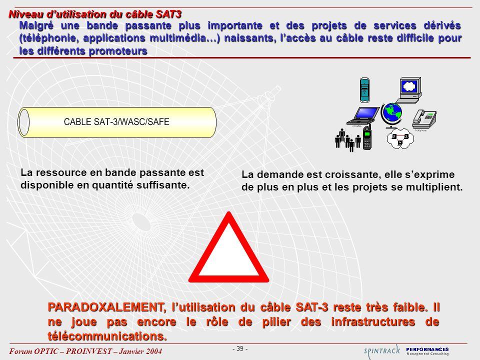 - 39 - Forum OPTIC – PROINVEST – Janvier 2004 Malgré une bande passante plus importante et des projets de services dérivés (téléphonie, applications m