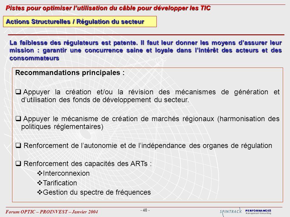- 48 - Forum OPTIC – PROINVEST – Janvier 2004 Actions Structurelles / Régulation du secteur Pistes pour optimiser lutilisation du câble pour développe