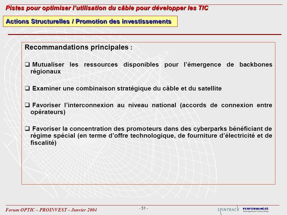 - 51 - Forum OPTIC – PROINVEST – Janvier 2004 Actions Structurelles / Promotion des investissements Pistes pour optimiser lutilisation du câble pour d