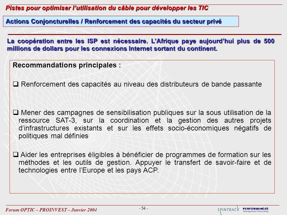 - 54 - Forum OPTIC – PROINVEST – Janvier 2004 Actions Conjoncturelles / Renforcement des capacités du secteur privé Pistes pour optimiser lutilisation