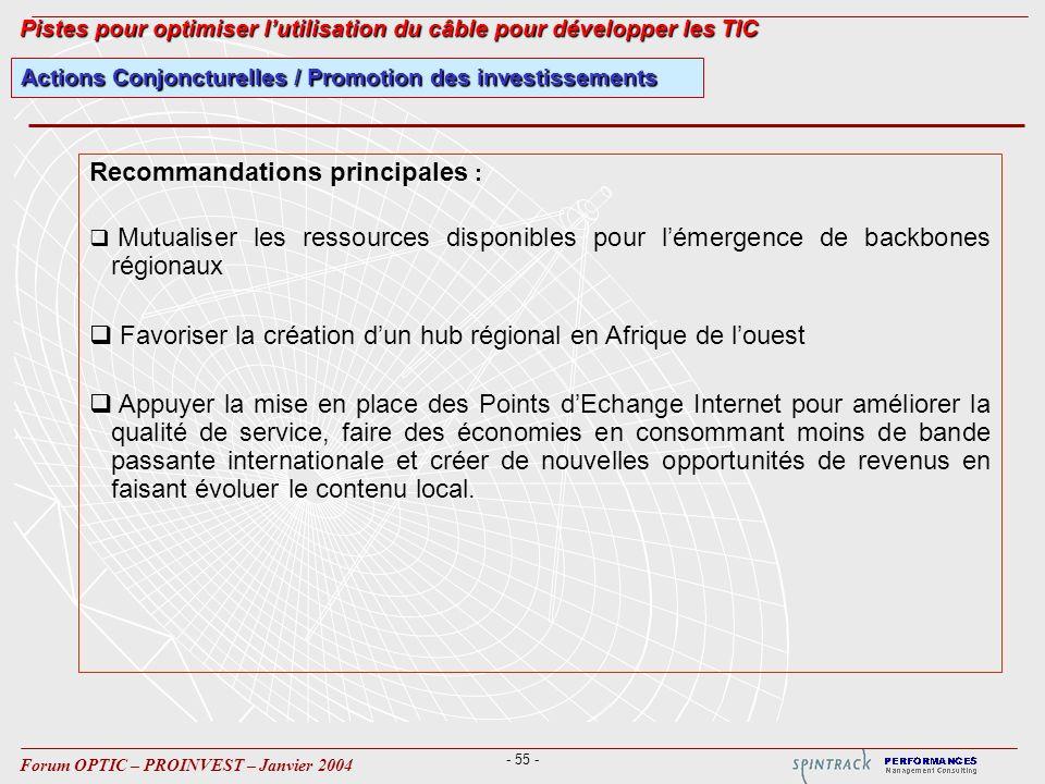 - 55 - Forum OPTIC – PROINVEST – Janvier 2004 Actions Conjoncturelles / Promotion des investissements Pistes pour optimiser lutilisation du câble pour