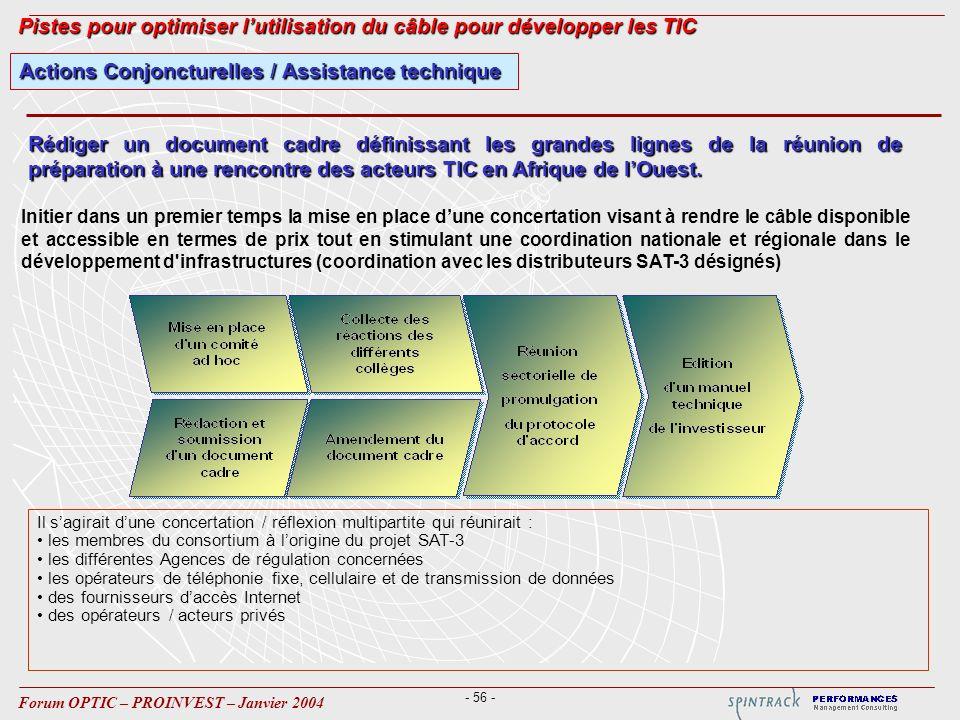- 56 - Forum OPTIC – PROINVEST – Janvier 2004 Actions Conjoncturelles / Assistance technique Pistes pour optimiser lutilisation du câble pour développ