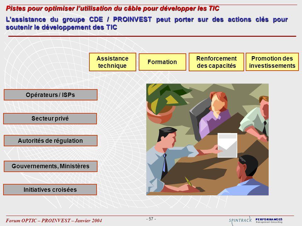 - 57 - Forum OPTIC – PROINVEST – Janvier 2004 Secteur privé Autorités de régulation Gouvernements, Ministères Assistance technique Initiatives croisée