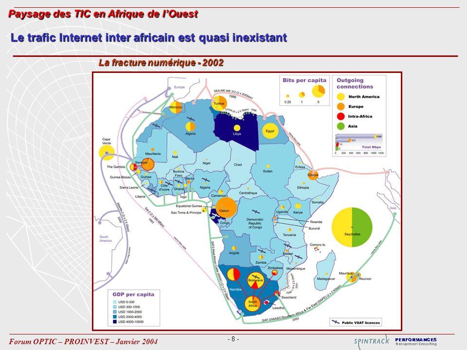 - 8 - Forum OPTIC – PROINVEST – Janvier 2004 La fracture numérique - 2002 Le trafic Internet inter africain est quasi inexistant Paysage des TIC en Af